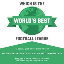 Best Leagues